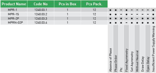 mpr 1   mpr 1s   mpr 2p   mprn 02p  u2013 rsm delta table saw switch kit