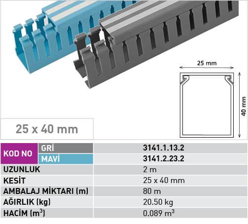 PVC Kablo Kanalları
