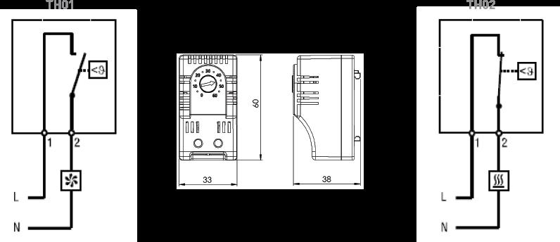 Thermostats  U2013 Rsm